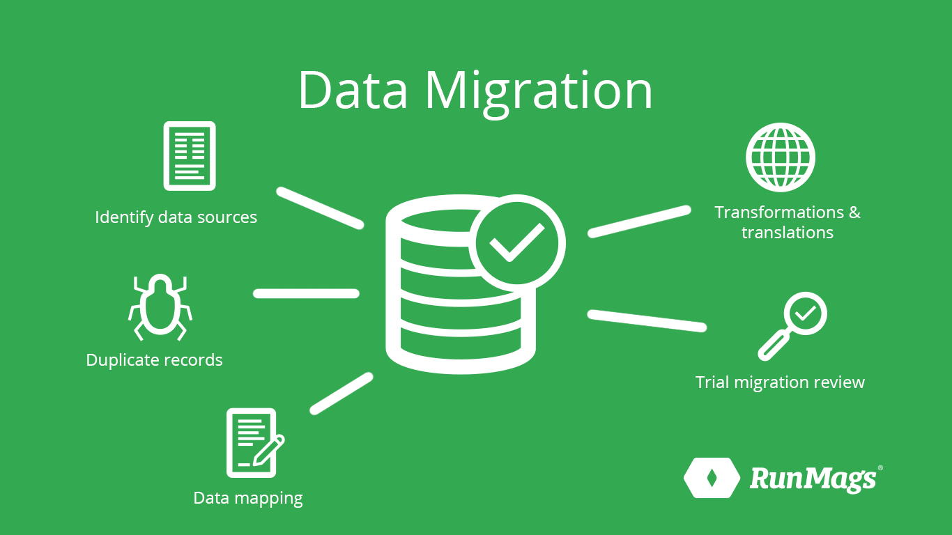 data migration from legacy systems